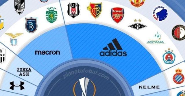 Biểu tượng của các đội bóng ở giải Europa League