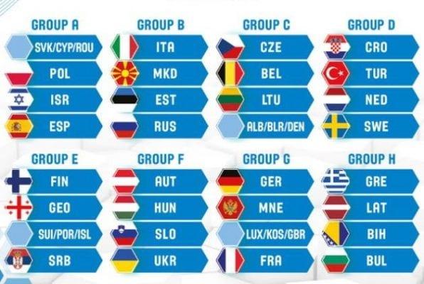 Biểu tượng các đội bóng có mặt tại Euro năm tới