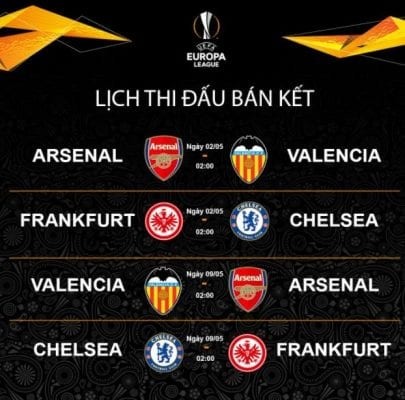 Lịch thi đấu bóng đá Europa League