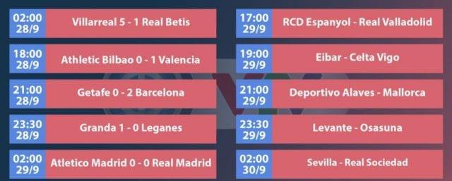 Lịch thi đấu bóng đá La Liga