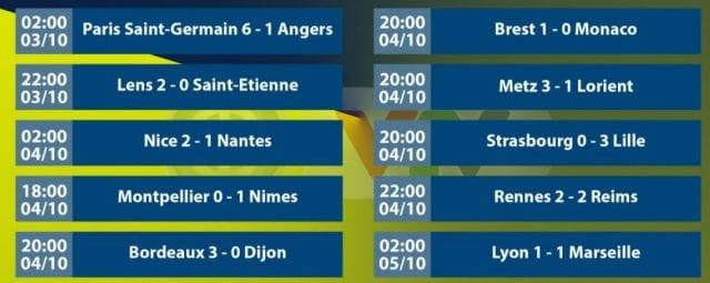 Lịch thi đấu bóng đá Ligue 1