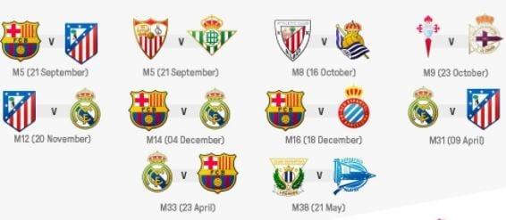 Biểu tượng các đội bóng La Liga